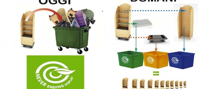 Never Ending Display, l'espositore riciclabile lungo tutta la filiera